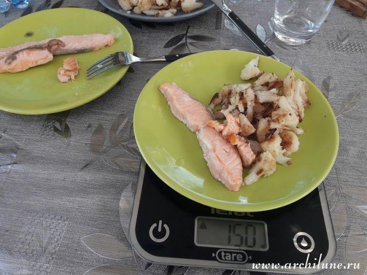 можно похудеть очень быстро едя маленькими порциями